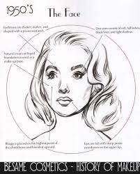 1950 s makeup 1950s makeup secrets besame cosmetics the face