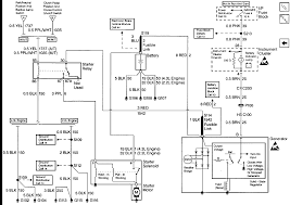 97 s10 wiring schematic wiring schematic diagram 91 S10 Blazer at 91 S10 Wiring Harness