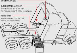 semi trailer light wiring diagram images volvo semi truck wiring diagram lzk gallery