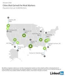 Chart Industries Linkedin Workers Are Flocking To These 10 Cities