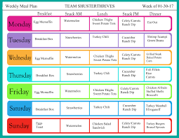 weekly meal planning for two free printable meal plans grocery lists two and a journey