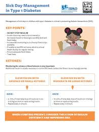 Child Diabetes Chart Guidelines Life For A Child