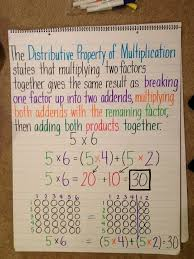 Properties Of Multiplication Anchor Chart Distributive Property Anchor Chart Distributive Property