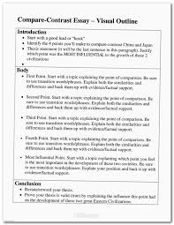 we can contribute society essay article how to write better essays win win win lose lose lose situations beyond