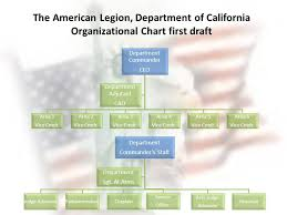 The American Legion Department Of California Ppt Download