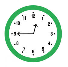 12 Hour And 24 Hour Clock Explained For Primary School
