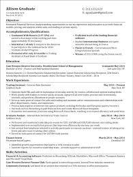 Academic Papers Finance Esl Research Paper Ghostwriters Sites Job
