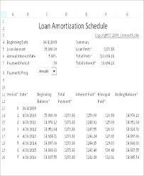 Mortgage Calculation Loan Amortization Formula Calculator