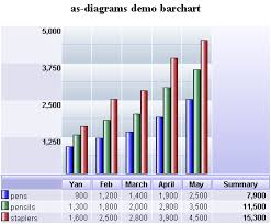 Bar Chart Drawing Generate Bar Charts With Only Html And