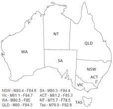 Australian States Life Expectancy Statistics Chart