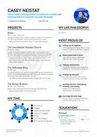 Modern Resume For Product Specialist The Ultimate 2019 Resume Examples And Resume Format Guide