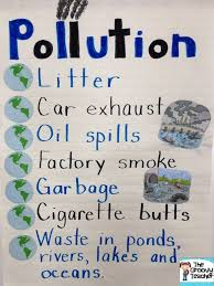 How To Make Chart On Pollution Pollution Anchor Chart Third Grade Science First Grade