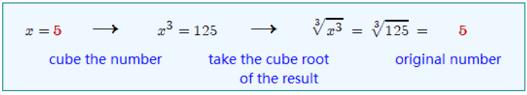 trig inverse trigonometric functions