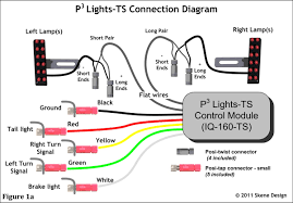 p3 lights rear conspicuity lighting system p<sup>3< sup>ts installation diagram