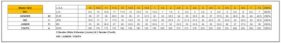 Size Chart Converse Malaysia