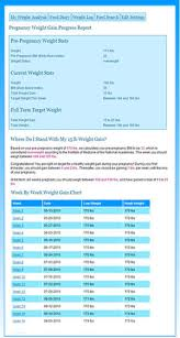 Food Chart For Pregnancy Week By Week Pregnancy Weight Gain Tracker Baby Corner