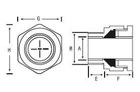A1 A2 Gland Chart A1 A2 Cable Gland