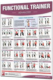 32 Unfolded York 925 Multi Gym Exercise Chart