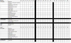 Chore Lists For Teens Managing Chores With A Chore Chart