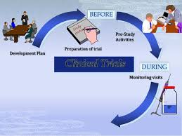 Clinical Trial Process Flow Chart Ppt Clinical Trials Flow Process