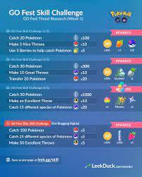 GO Fest Week 1 Challenge: Skill - Leek Duck | Pokémon GO News and Resources