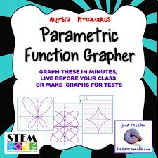 graphing parametric equations interactive grapher with free