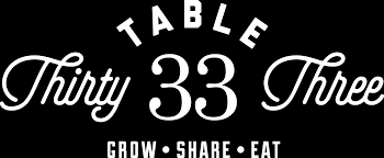 table 33. table 33 dayton local