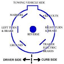 wiring diagram ford trailer wiring diagram ford f350 trailer wiring wiring diagram ford f150 trailer lights truck at Ford Truck Trailer Wiring Diagram