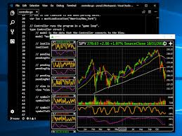 Open Source Stock Charting Software Ponzi2 Is An Open Source Stock Chart Viewer Written In Go