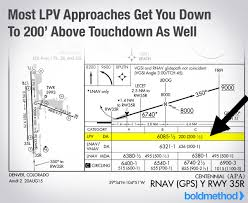Ils Chart Explained Whats The Difference Between Lpv And Lnav Vnav Approaches