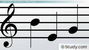 read notes on the treble clef staff