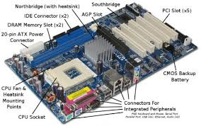 parts of a motherboard and their function turbofuture a labeled asrock k7vt4a pro mainboard