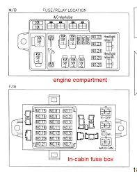 blown fusible link ign and abs fuses subaru outback subaru click image for larger version fuse boxes 97 jpg views 41689 size