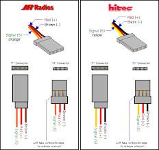 fanuc servo motor wiring diagram wiring diagrams fanuc servo motor wiring diagram and