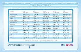 august 2018 jewish calendar