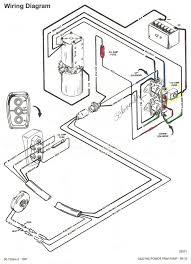 ez go wiring diagram 36 volt wiring diagram shrutiradio club car electric golf cart wiring diagram at Club Cart Battery Wiring Diagram