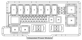 wiring diagram jeep commander wiring image wiring 2008 jeep commander fuse box diagram vehiclepad on wiring diagram jeep commander