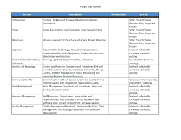 Project Management Financial Reporting Templates Employee Weekly