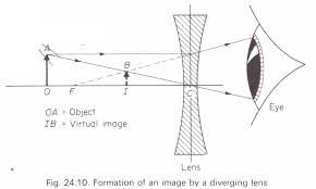 solution of problems by graphical construction physics homework  solution of problems by graphical construction
