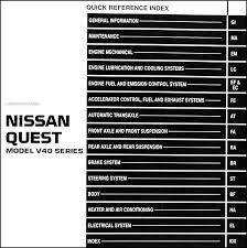 nissan altima fuse box 2008 on nissan images free download wiring 1999 Nissan Quest Fuse Box Diagram nissan altima fuse box 2008 5 2008 nissan altima air bag 2008 nissan altima cam sensor 1999 Mercury Grand Marquis Fuse Box Diagram
