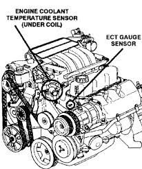 all info about auto repair chrysler illustrations  chrysler plymouth dodge jeep graphics used on the auto repair vincent ciulla web site