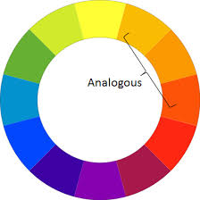Fascinating Analogous Color Wheel 79 About Remodel Small Home Remodel Ideas  with Analogous Color Wheel