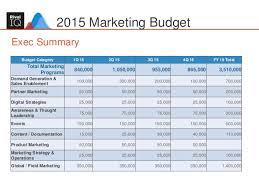 Marketing Budget Template Stunning Building An Integrated Marketing Plan