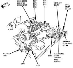 94 pontiac firebird fuse box diagram block and schematic diagrams \u2022 1986 Firebird i have a 1987 firebird tran am i have restored i cannot hear the rh justanswer com 1999 ford e250 econoline fuse box diagram 1985 fiero fuse box diagram