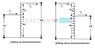 auto transformer wiring diagram 3 phase autotransformer Step Up Transformer Wiring Diagrams auto transformer starter and variable autotransformer auto transformer wiring diagram 1 auto transformer theory and design 3 phase step up transformer wiring diagram