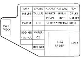 1998 pontiac grand prix fuse box diagram wiring diagram database \u2022 1998 Mercury Sable Fuse Box Diagram at 1998 Pontiac Grand Prix Fuse Box Diagram