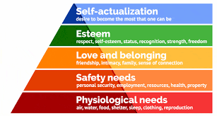 personality theories personality theory abraham maslow college paper writing service