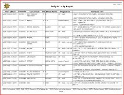 Weekly Activity Report Template Unique Activity Report format npfg online 1