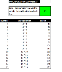 How to create your own multiplication worksheet - Quora... sheet is input a number in the green area and you get the multiplication table for that number. I am not sure if this suits your purpose though.