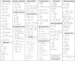 Формулы ЕГЭ по физике Сборник формул по физике  down info shpora fizika formuly fizika formuly ege 1 jpg